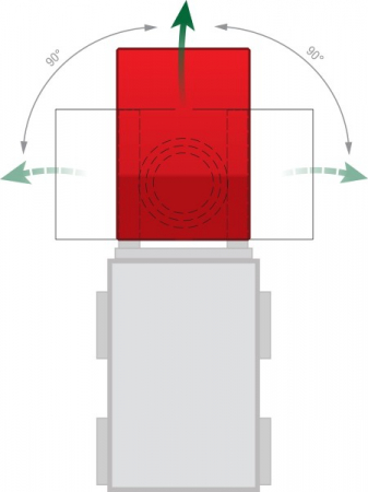 Containerbasculantstivuitor cu 3 directii de inclinare 3S-300 [1]