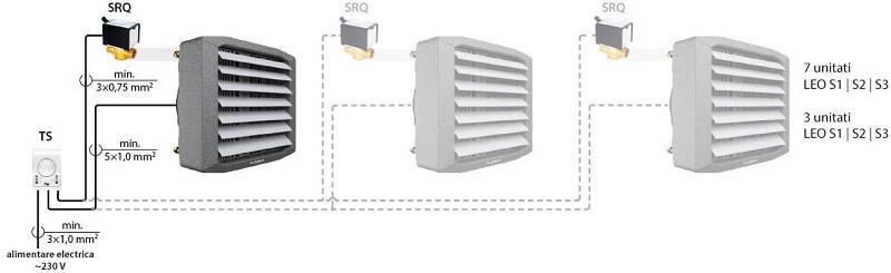 Exemplu de instalare Controller Flowair TS