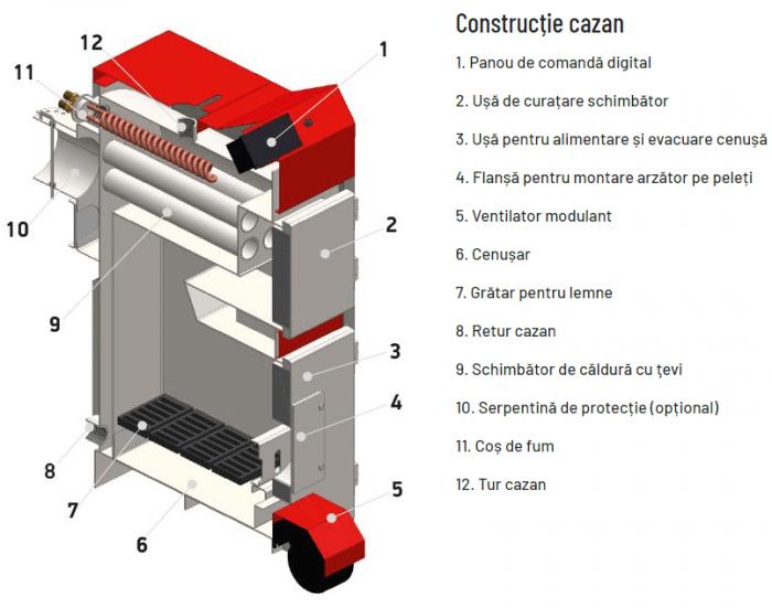 Cazan cu funcţionare pe combustibil solid Thermostahl ECOWOOD PLUS 60 kW 1