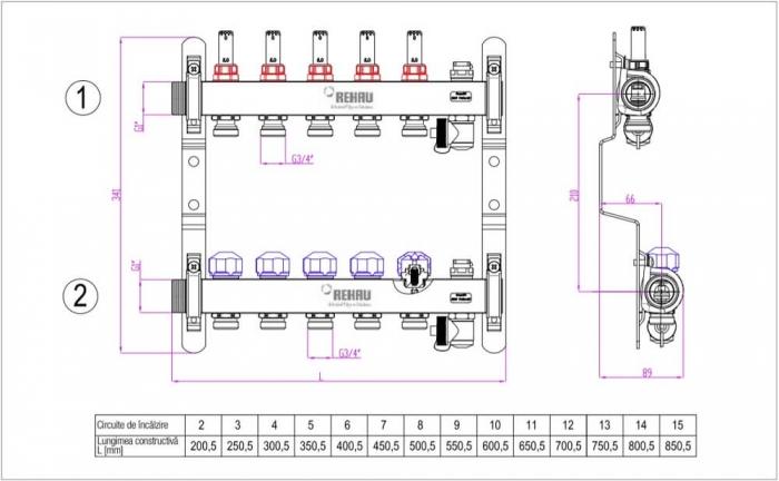 Distribuitor cu debitmetre Rehau HKV-D pentru incalzire in pardoseala 2