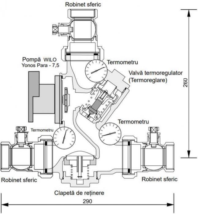 Grup de pompare Laddomat 22 cu pompa electronica 1