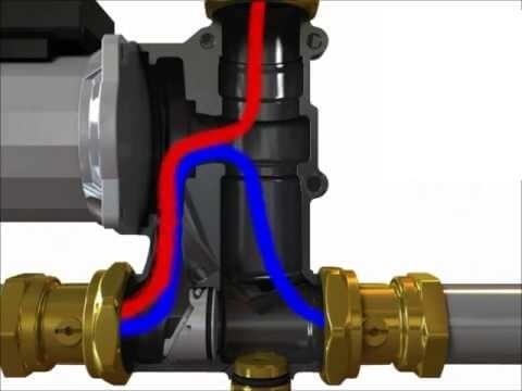 Grup de pompare termostatic pentru centrale pe lemne ESBE LTC 271 50/60 3