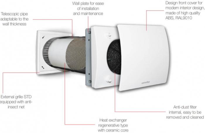 Unitate de ventilatie cu recuperare de caldura Aerauliqa Quantum HR 150 2