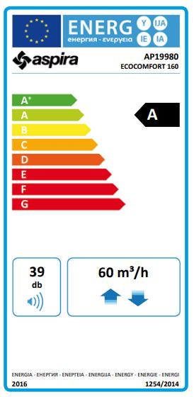 Unitate de ventilatie cu recuperare de caldura Aspira ECOCOMFORT SAT 160 3