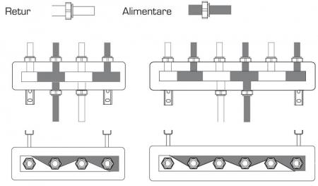 Distribuitor fara separatie hidraulica ESBE GMA seria 1001