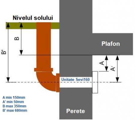 Sistem de ventilatie cu recuperare de caldura integrat in perete Sevi 160 U1