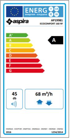 Unitate de ventilatie cu recuperare de caldura Aspira ECOCOMFORT RF 1601