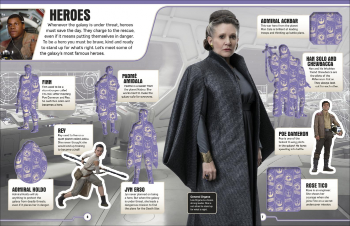 Star Wars Ultimate Sticker Collection [2]
