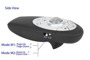 Telecomanda wireless prezentari PowerPoint cu laser pointer [2]