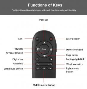 Telecomanda wireless prezentari PowerPoint cu touchpad si laser pointer Viboton 504 [3]