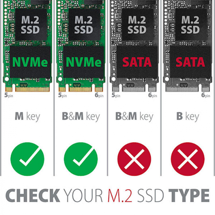 Adaptor PCI-Express x4 intern pentru conectarea SSD NVMe M.2 la PC [5]