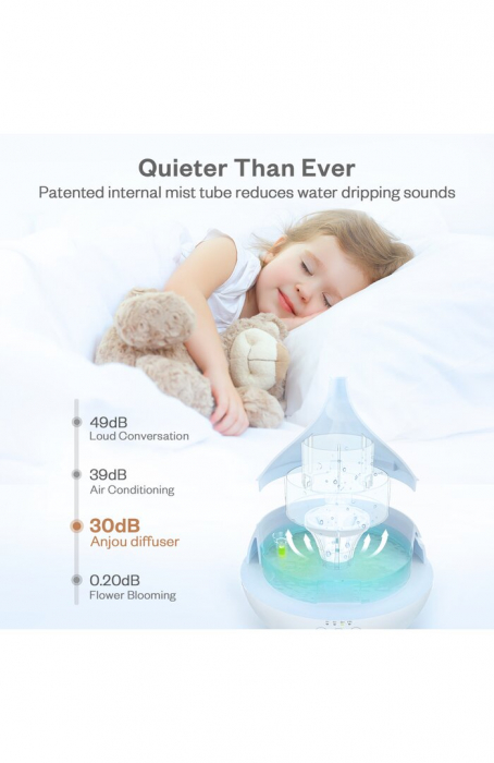 Difuzor aroma terapie Anjou AJ-AD012, 500ml, LED, auto oprire 6