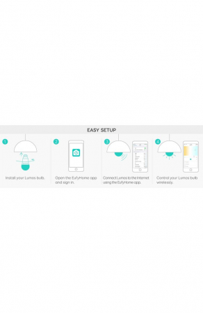 Bec inteligent Anker Bec Wi-Fi Eufy Lumos E26 White7