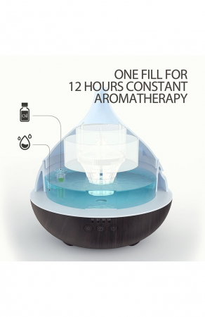 Difuzor aroma terapie Anjou AJ-AD012, 500ml, LED, auto oprire1