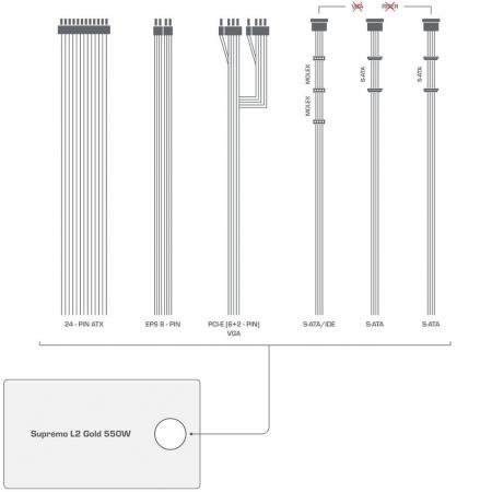 Sursa SILENTIUM PC Supremo L2 Series, 550W, 80 PLUS Gold [7]