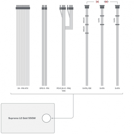 Sursa SILENTIUM PC Supremo L2 Series, 550W, 80 PLUS Gold [17]