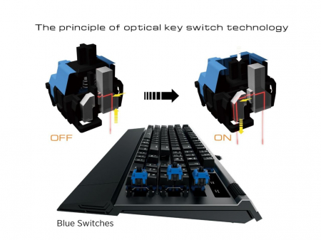 Tastatura mecanica Gamdias Hermes P2 iluminare RGB [1]