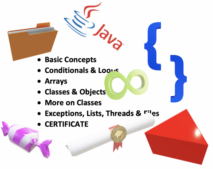 JAVA ORACLE || Online 1