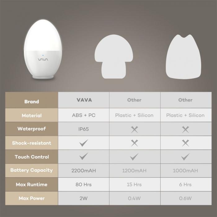 Lampa de Veghe Smart LED VAVA, lumina calda si rece, reglare Touch 6