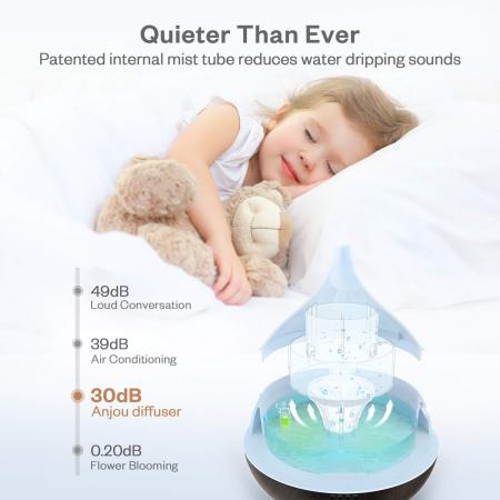 Difuzor ANJOU Aromaterapie cu ultrasunete, 500 ML, LED, Wenge [3]