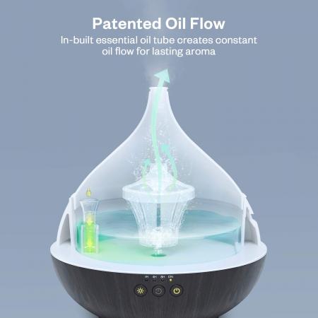 Difuzor ANJOU Aromaterapie cu ultrasunete, 500 ML, LED, Wenge [4]