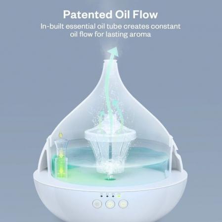 Difuzor ANJOU Aromaterapie cu ultrasunete, 500 ML, LED, Alb [3]