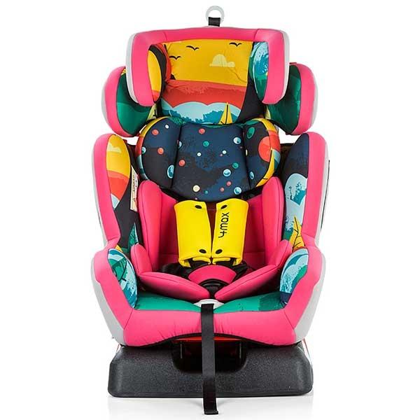 Scaun auto Chipolino 4 Max 0-36 kg pink 1
