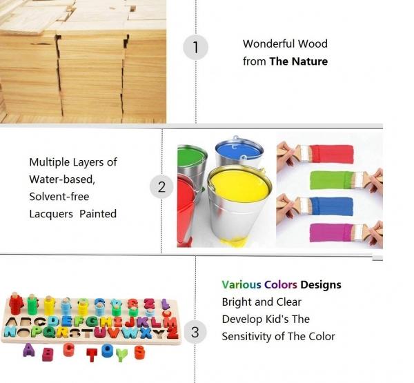 Set Puzzle din lemn Montessori sa invatam Alfabetul  4 in 1 2