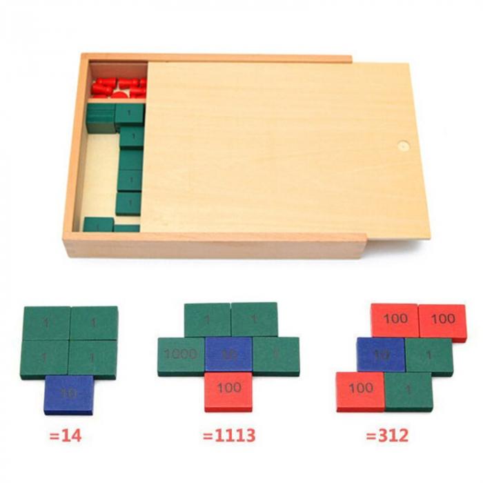 Joc din Lemn Montessori educativ numere si operatii matematice [8]
