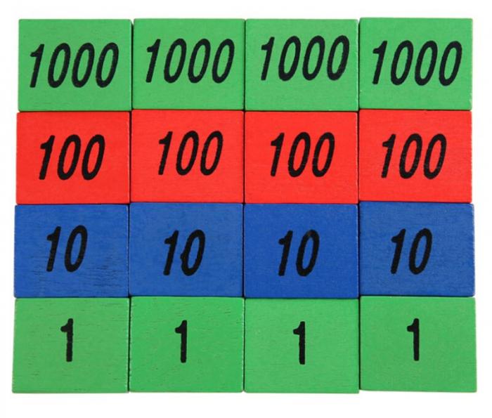 Joc din Lemn Montessori educativ numere si operatii matematice [3]