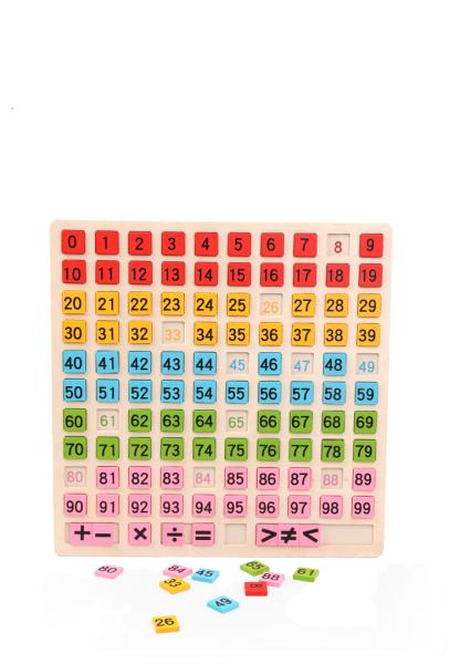 Joc din Lemn Matematic - Joc Lemn Operatii Matematice cu Betisoare 2