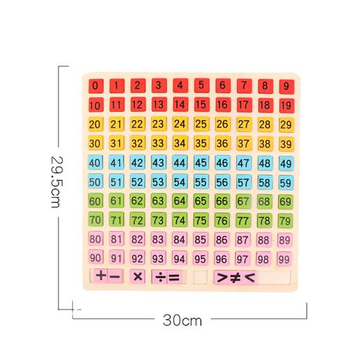 Joc din Lemn Matematic - Joc Lemn Operatii Matematice cu Betisoare 0