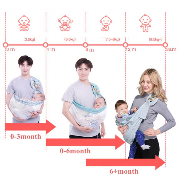 Port Bebe multifunctional Baby Wrap - Marsupiu stil fasa bebe [10]