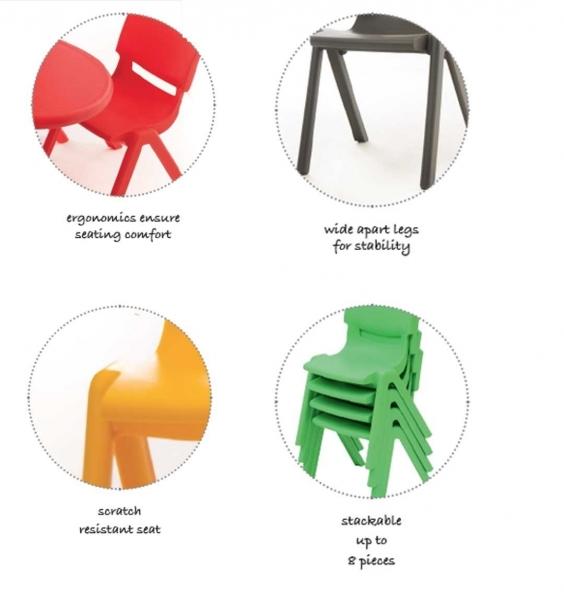 Scaun din plastic pentru copii 2