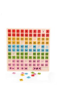 Joc din Lemn Matematic - Joc Lemn Operatii Matematice cu Betisoare2