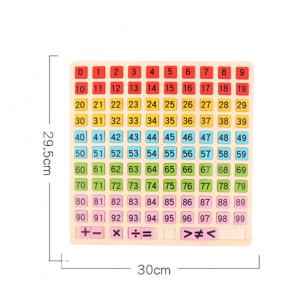 Joc din Lemn Matematic - Joc Lemn Operatii Matematice cu Betisoare0