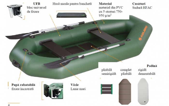 Barca Pneumatica KOLIBRI K-220T + podină Tego [7]