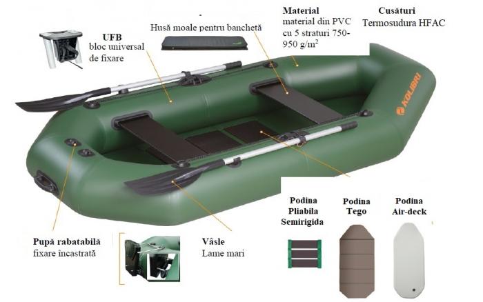 Barca Pneumatica KOLIBRI K-220TS + podină Tego [7]