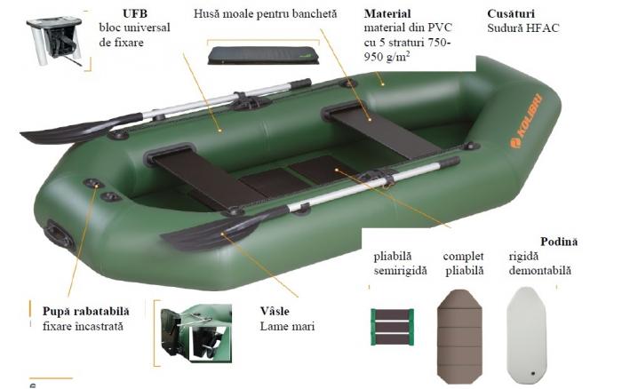 Barca Pneumatica KOLIBRI K-280CT + podină Tego 3