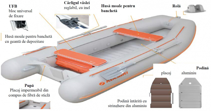 Barca Pneumatica KOLIBRI KM-260D + podină Tego 8