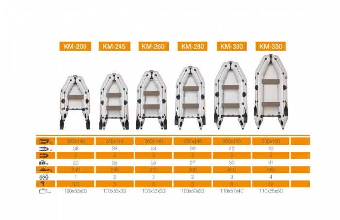 Barca KM-280 + podină Air-Deck 4