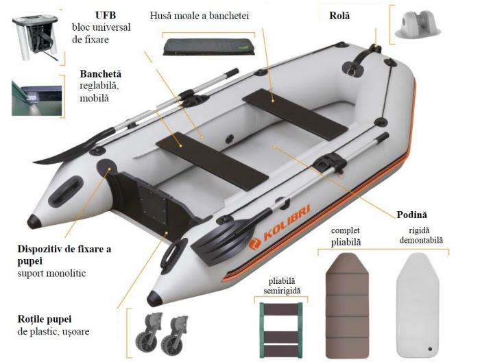 Barca Pneumatica KOLIBRI KM-330 + podină pliabilă semirigidă cu extindere 6