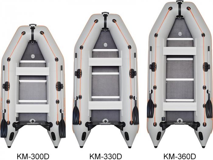 Barca Pneumatica KOLIBRI KM-360D + podina regidă tego, întarită cu profil de aluminiu 4