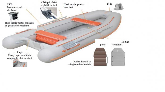 Barca Pneumatica KOLIBRI KM-400DSL + podina regidă tego, întarită cu profil de aluminiu 5