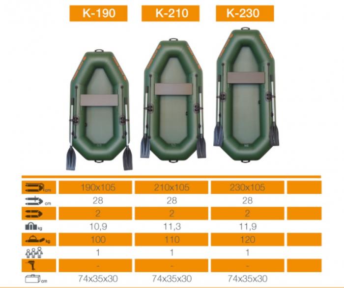Barca Pneumatica KOLIBRI K-190 + podină pliabilă semirigidă 7