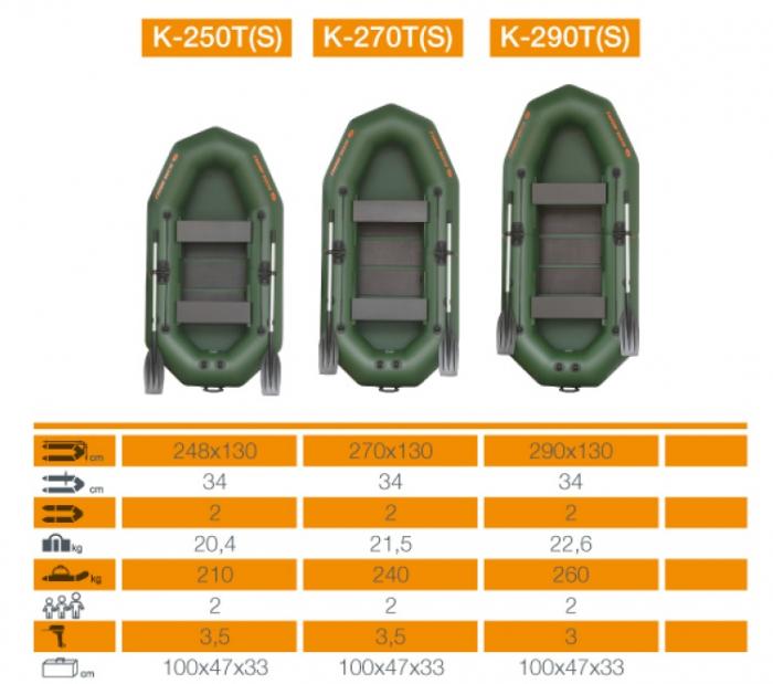 Barca Pneumatica KOLIBRI K-290T + podină pliabilă semirigidă 5