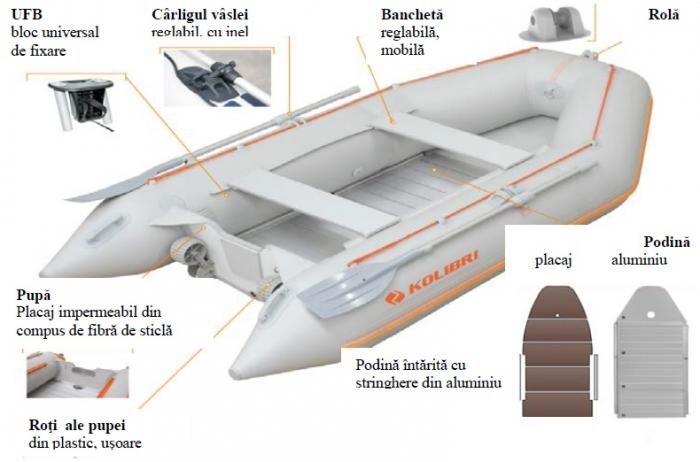 Barca Pneumatica KOLIBRI KM-330D + podina rigidă tego, întarită cu profil de aluminiu 4