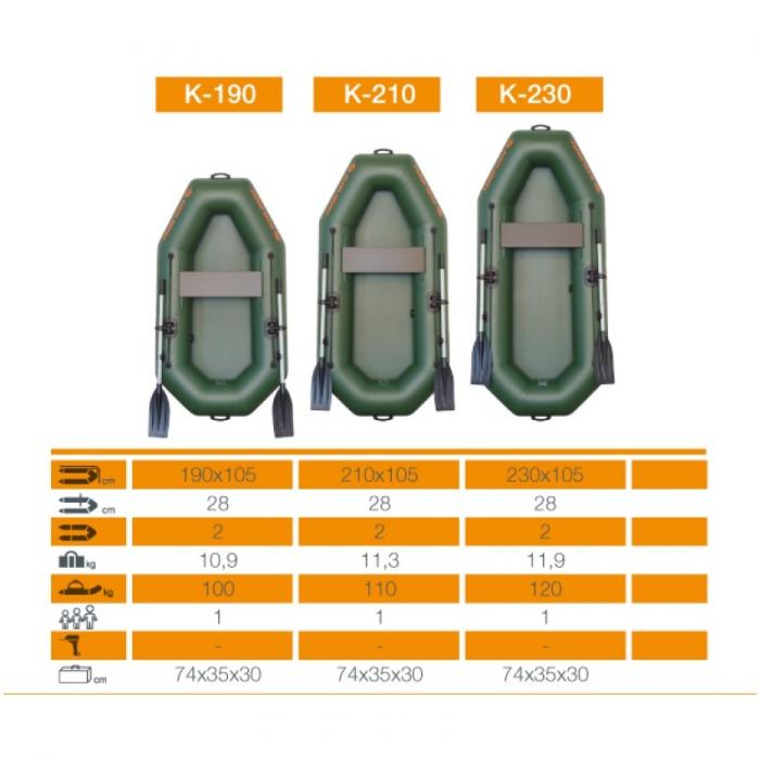 Barca Pneumatica KOLIBRI K-210 + podină pliabilă semirigidă [3]