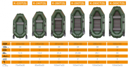 Barca K-240TS + podină Tego7