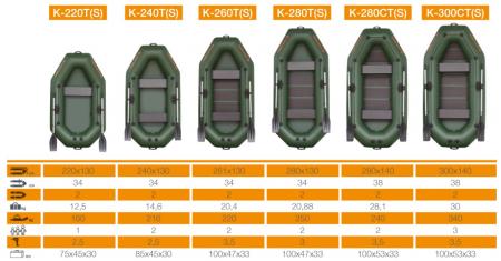 Barca K-280T + podină Tego6